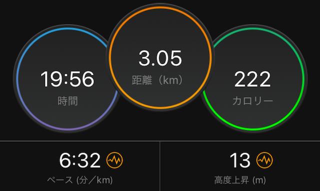 3kmのスロージョギング