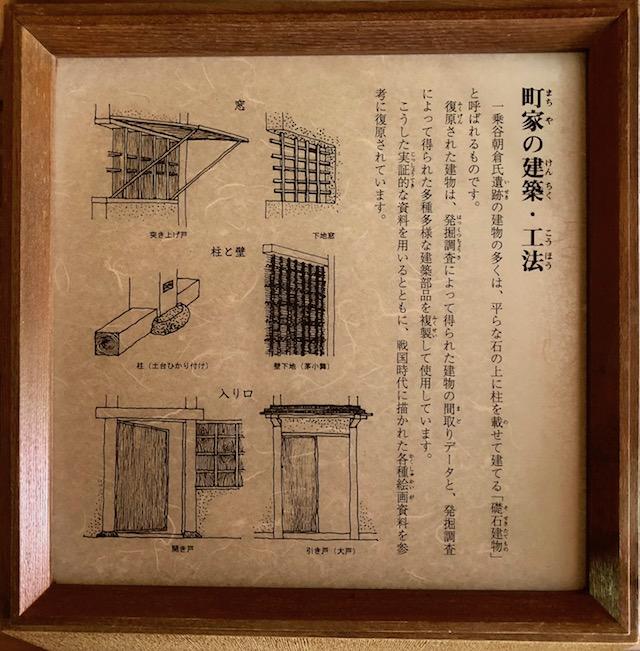 一乗谷朝倉氏遺跡の復原町並の町家の案内板「町家の建築・工法」