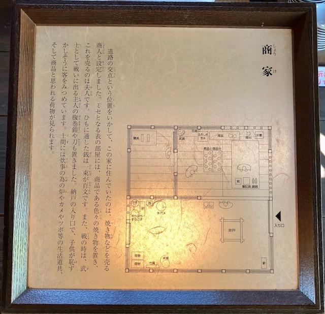一乗谷朝倉氏遺跡の復原町並の町家の説明板「商家」