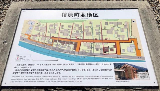一乗谷朝倉氏遺跡の復原町並地区の説明