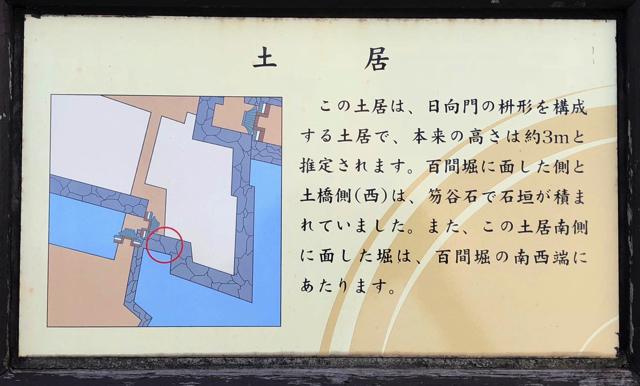 北ノ庄城址に復元された土居の説明版