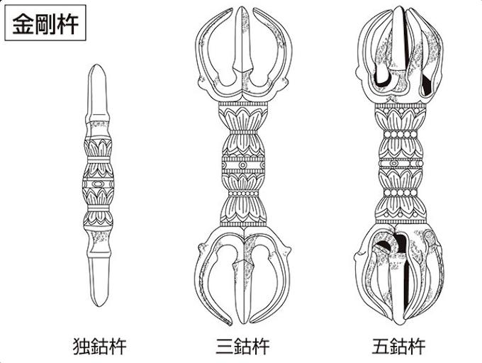 独鈷杵、三鈷杵、五鈷杵のイメージ